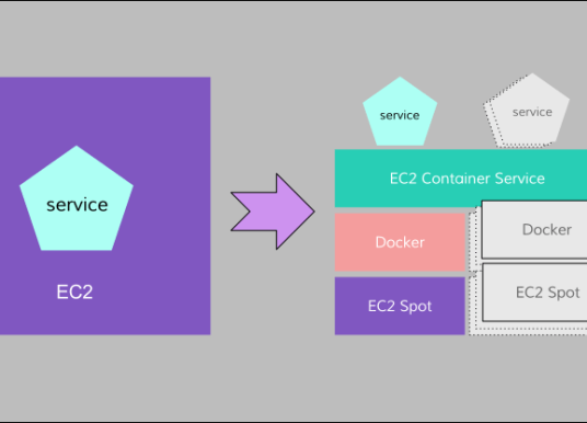 Continuous Delivery: From Bot to Drone (part 2)