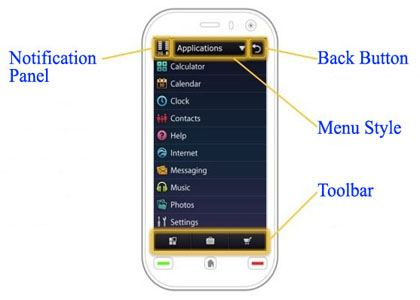 Symbian 4 layout1 Symbian 4 OS   a first look at its features