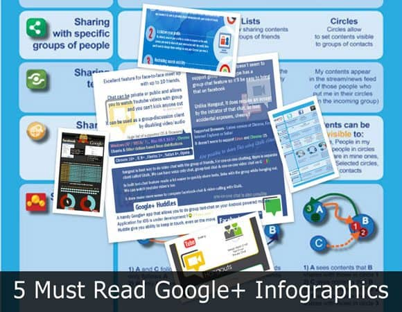 5mustreadgoogleplusinfograp 5 Must Read Google+ Infographics
