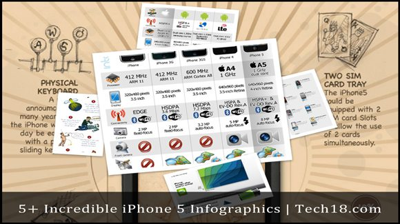 iphone 5 infographics m 5+ Incredible iPhone 5 Infographics