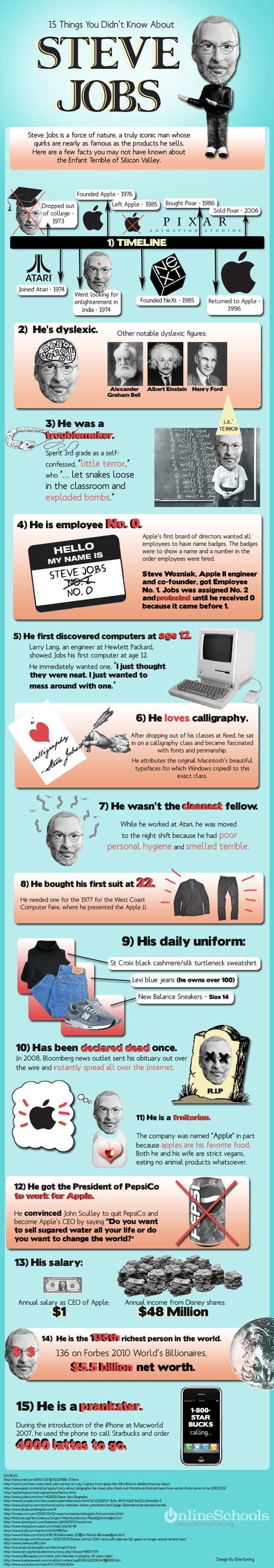 1 steve jobs infographic 18 Stunning Steve Jobs Infographics