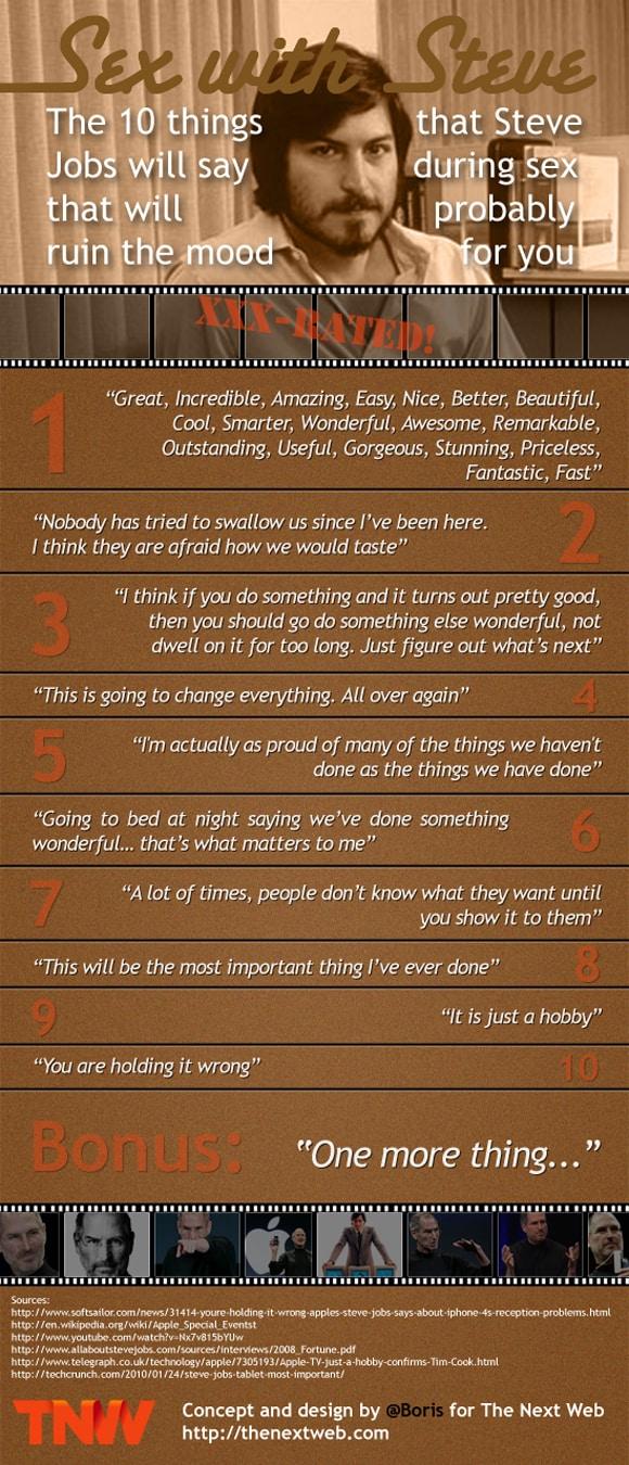 3 steve jobs infographic 18 Stunning Steve Jobs Infographics
