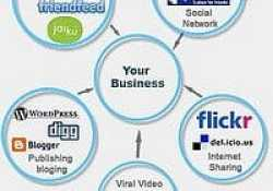 Social-Media-Services-For-Business-Small