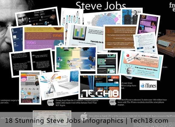 steve jobs infographic main 18 Stunning Steve Jobs Infographics
