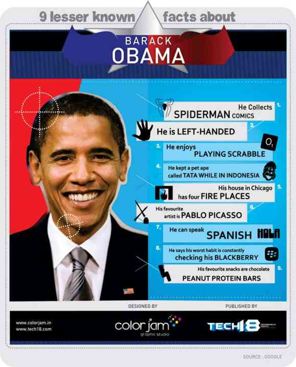 Infographic barack obama facts 9 Lesser Known Facts About Barack Obama (Infographic)