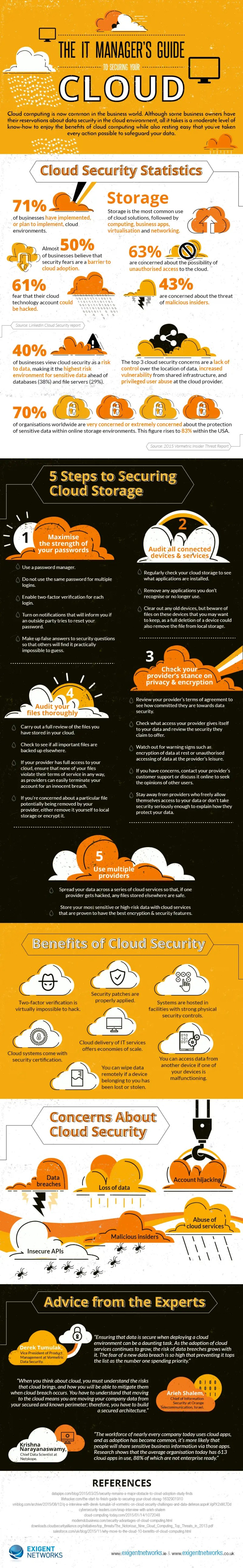 The IT managers guide to securing your cloud - infographic