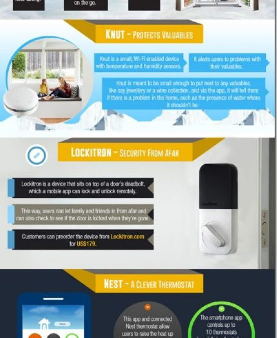 The Internet Of Things In The Home!