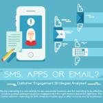 SMS, Apps or Email? Customer Engagement Strategies Analysed [Infographic]