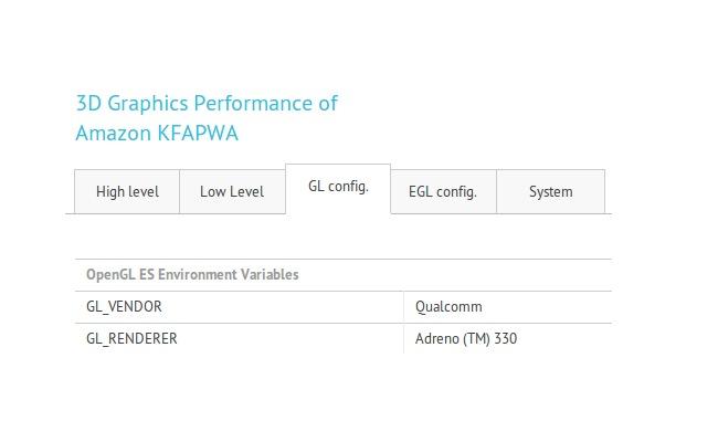 New Kindle Fire HD GPU