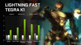 Nvidia Shield Tablet leak (7)