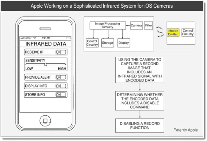 Apple Camera Recording Patent 02