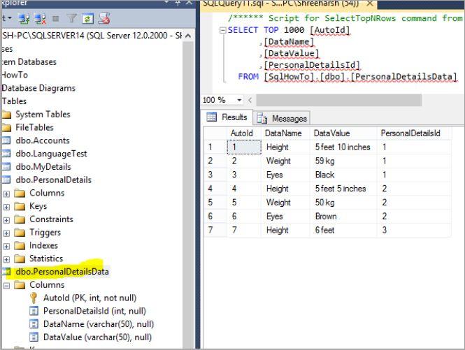 Convert rows into columns in SQL Server - Tech Funda - sql convert