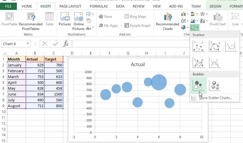 2D  3D Bubble chart in Excel - Tech Funda - bubble chart