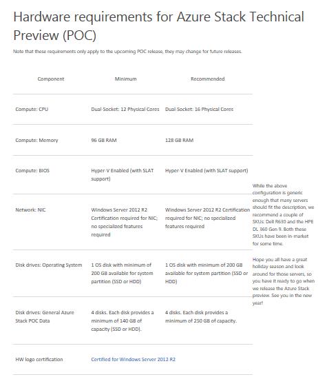 azure-hardware-requirements