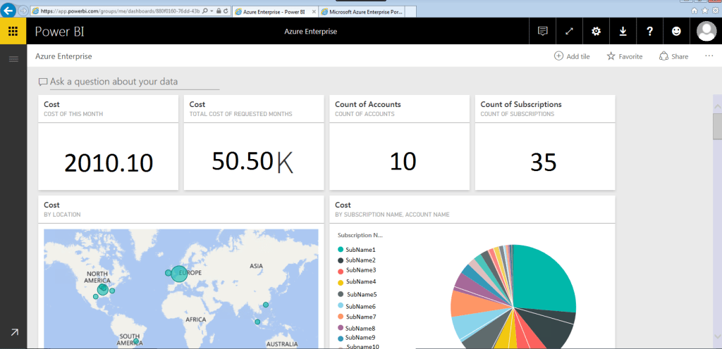 power-bi-default-dashboard