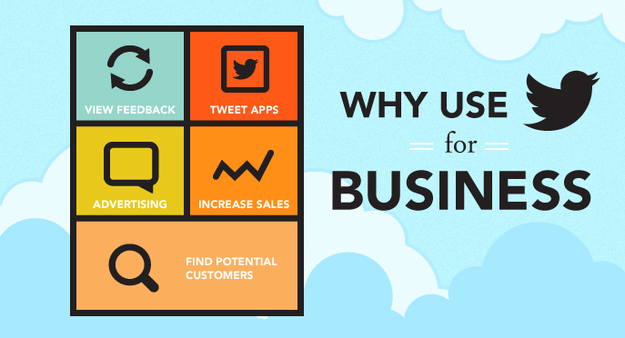 Twitter for Your Online Business