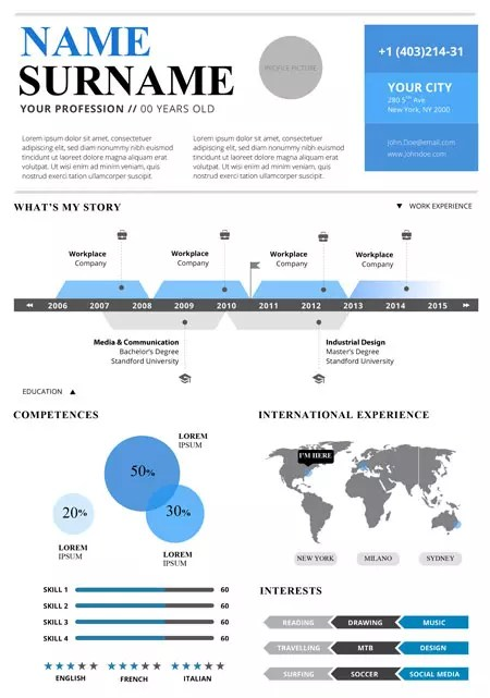 Top 5 Infographic Resume Templates - infographic resumes