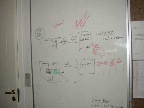 en spændingsdeler og en zenerdiode sikre analog indgang på arduino ved spændings måling