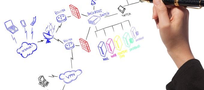 Advantages of a VPN Server: How to Set It Up