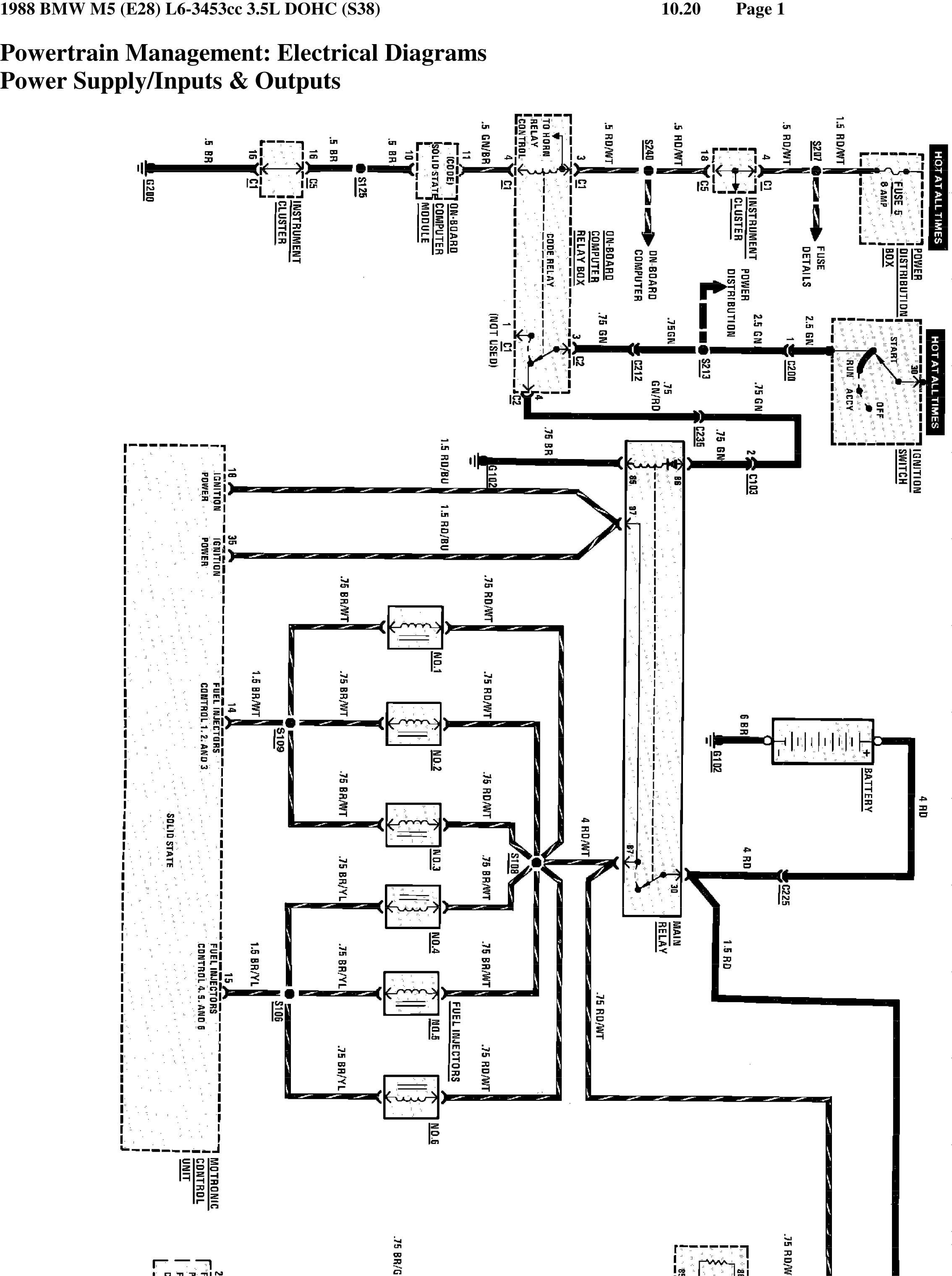bmw e28 wiring diagram