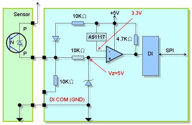 iologik E2212 User s Manual - PDF
