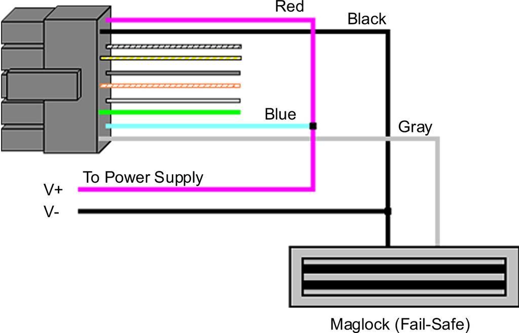 2000 Series e/em Style Keypad Installation and Programming Manual - PDF