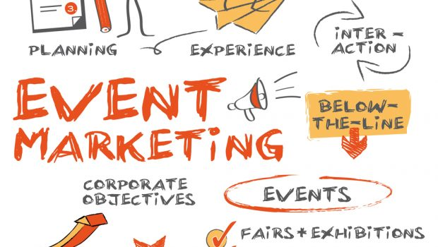Event marketing best practices 8 tactics to successfully promote
