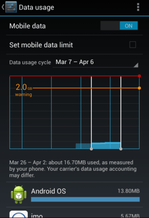 Set Mobile Data Limit on your Android Smartphone