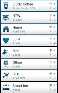 Smart Places