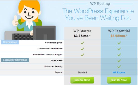 fatcow-wordpress-hosting