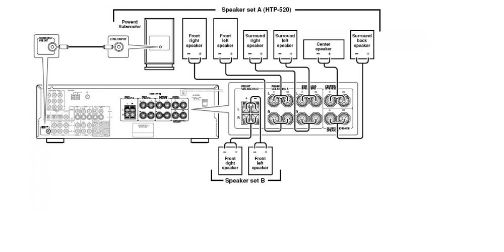 onkyo receiver wiring diagram
