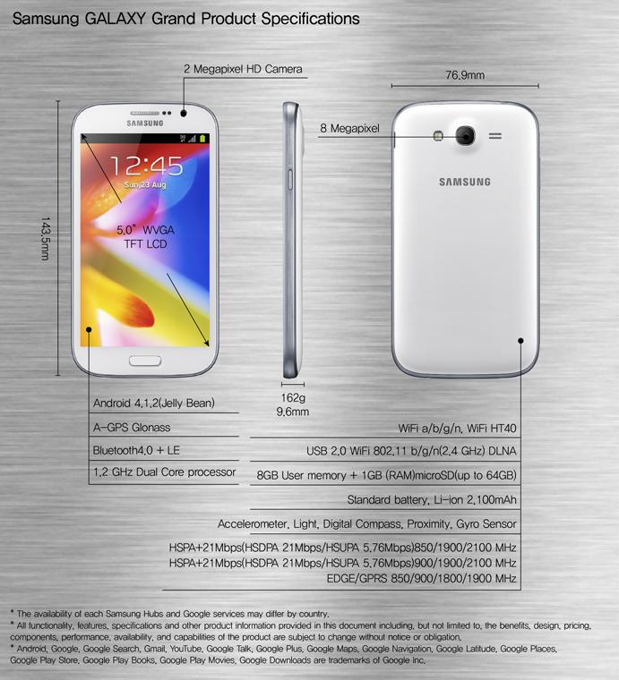 Samsung Galaxy Grand - Specs