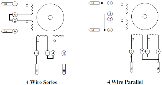 of wiring inside a stepper motor and finding which wire is which