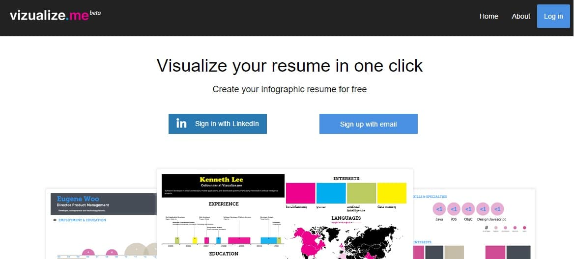 A Learning Secret Don\u0027t Take Notes with a Laptop - Scientific open - free resume builder software