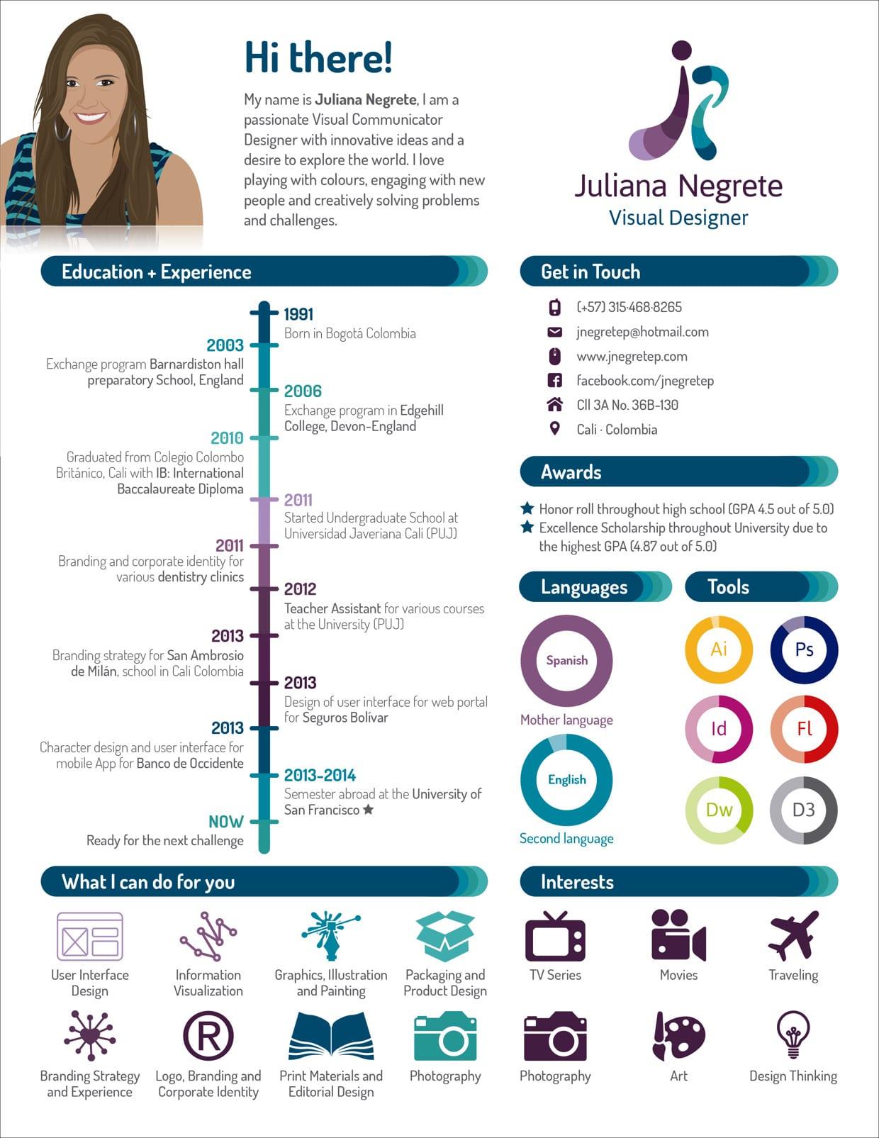 curriculum vitae graphic design pdf cover letter for job application curriculum vitae graphic design pdf top 10 best websites to create resume curriculum designer resume