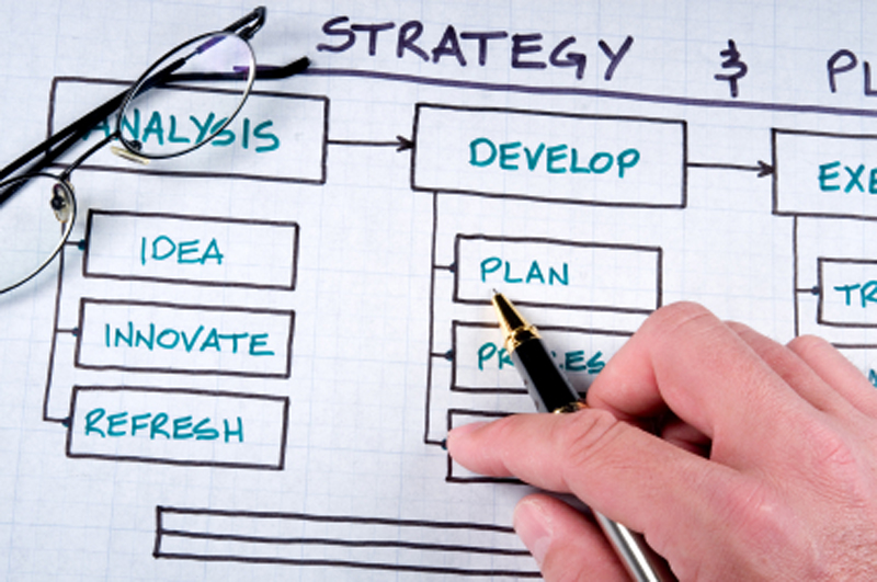 Given Are The Advantages Of Strategic Planning Tech Solution Group - strategic plan