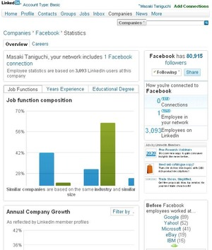 Facebook on linkedin statictics