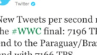 New 7,196 Tweet per second record has been set at WWC