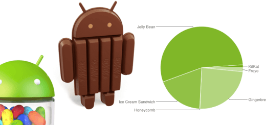 Android Platform Fragmentation – December 2013