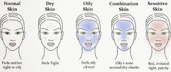 Skin type skin type What is your skin type? images
