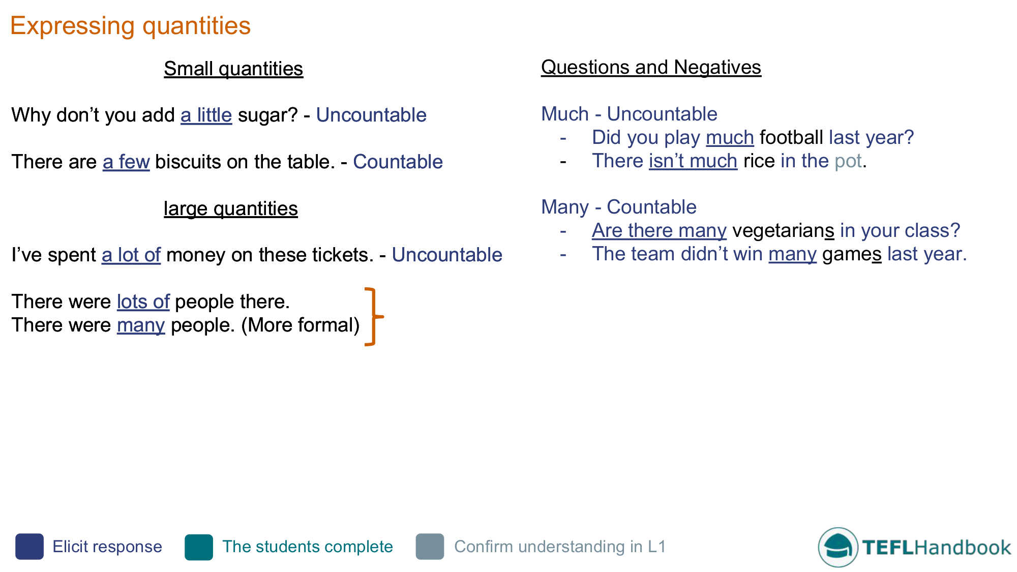 Esl Games Expressing Quantities Efl Esl Activities Games And Resources