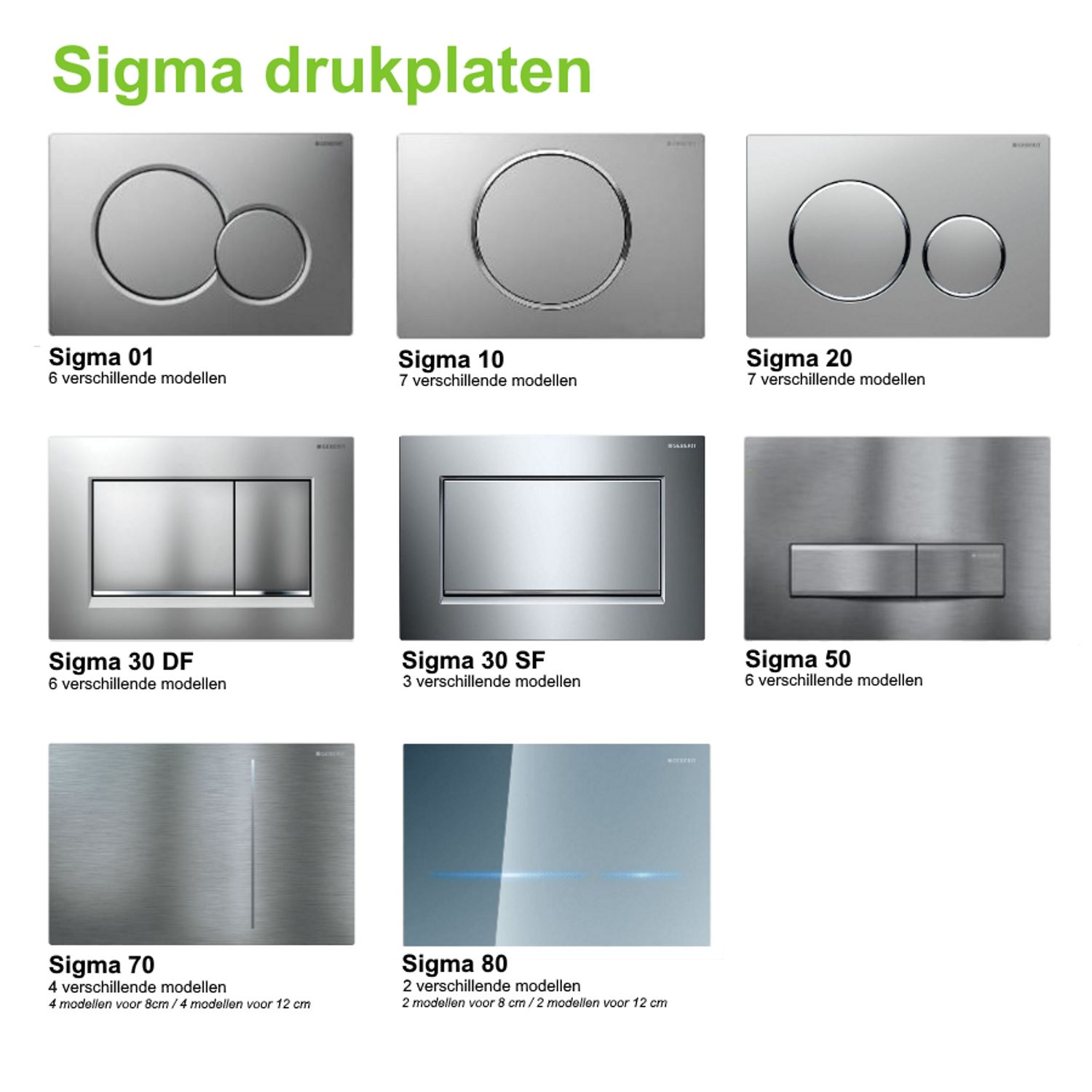 Geberit Up320 Bedieningspaneel Geberit Up320 Toiletset Set01 Basic Smart Met Sigma Drukplaat