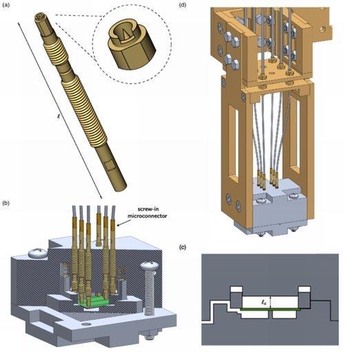 Структура квантового сокета