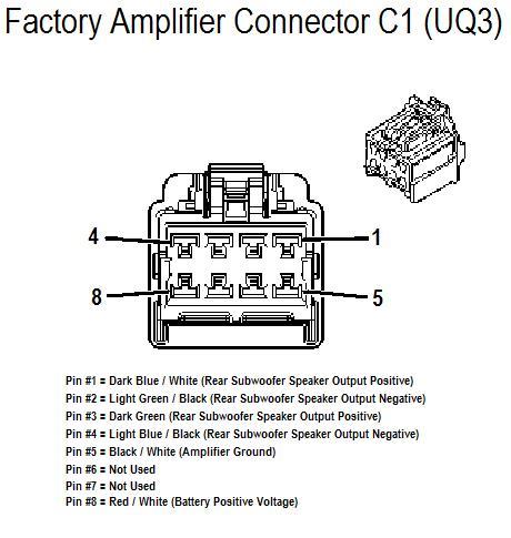 CHEVROLET Car Radio Stereo Audio Wiring Diagram Autoradio connector