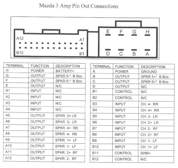 MAZDA Car Radio Stereo Audio Wiring Diagram Autoradio connector wire