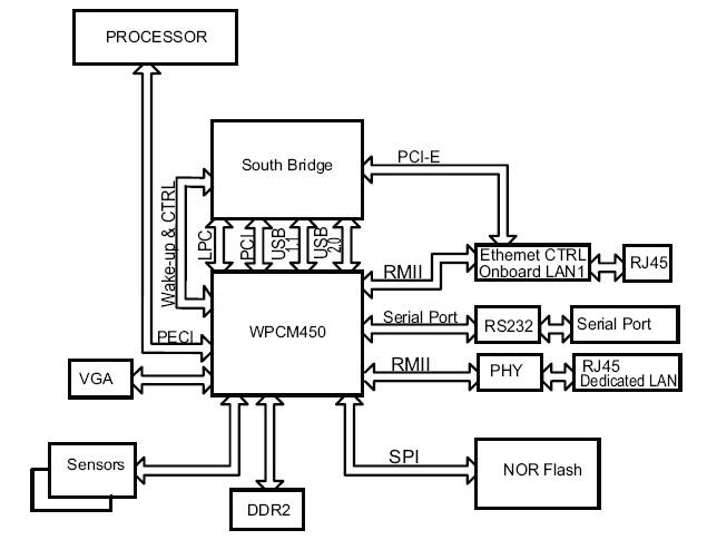 hp z620 diagram