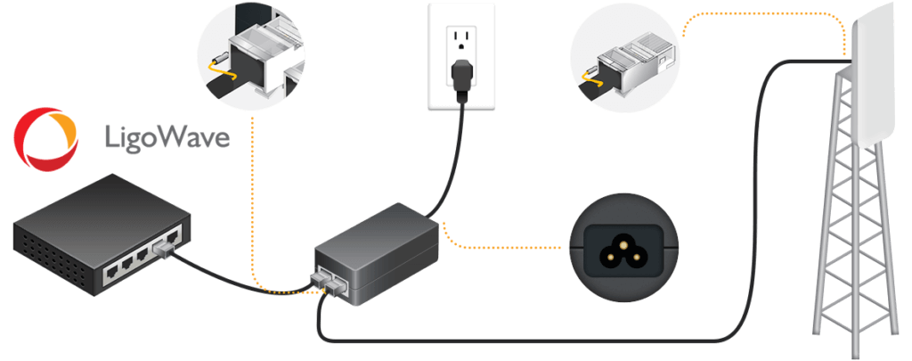 Rj45 Connector Gamma Ligowave: Nuova Gamma Di Accessori - Telcomms
