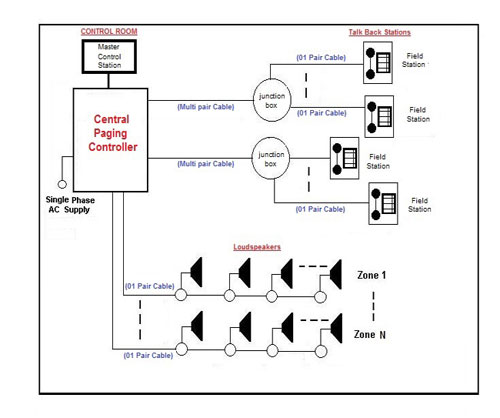 pa volume control wiring diagram