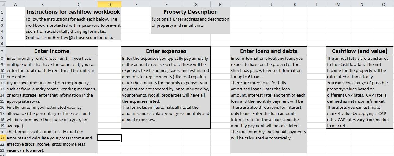 Rental cashflow analysis worksheet Tellus Realty