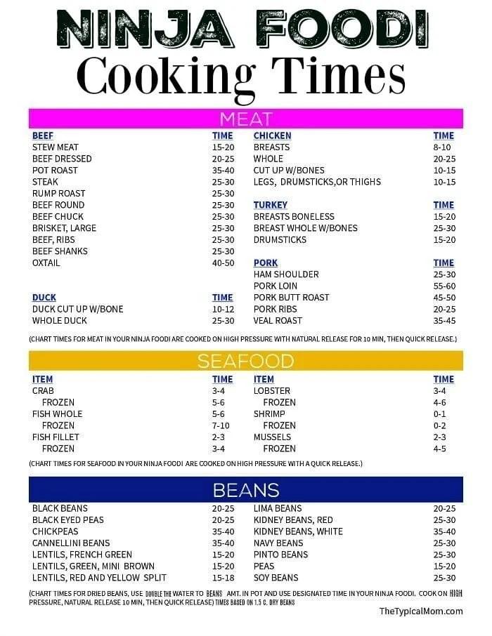 Ninja Foodi Cooking Times · The Typical Mom